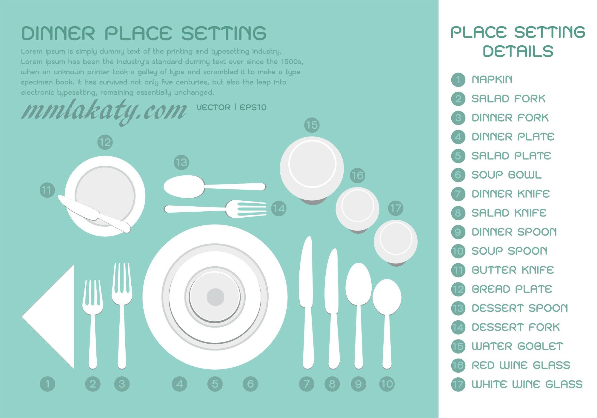 اتيكيت ترتيب طاولة الطعام بالصور بيتى مملكتى