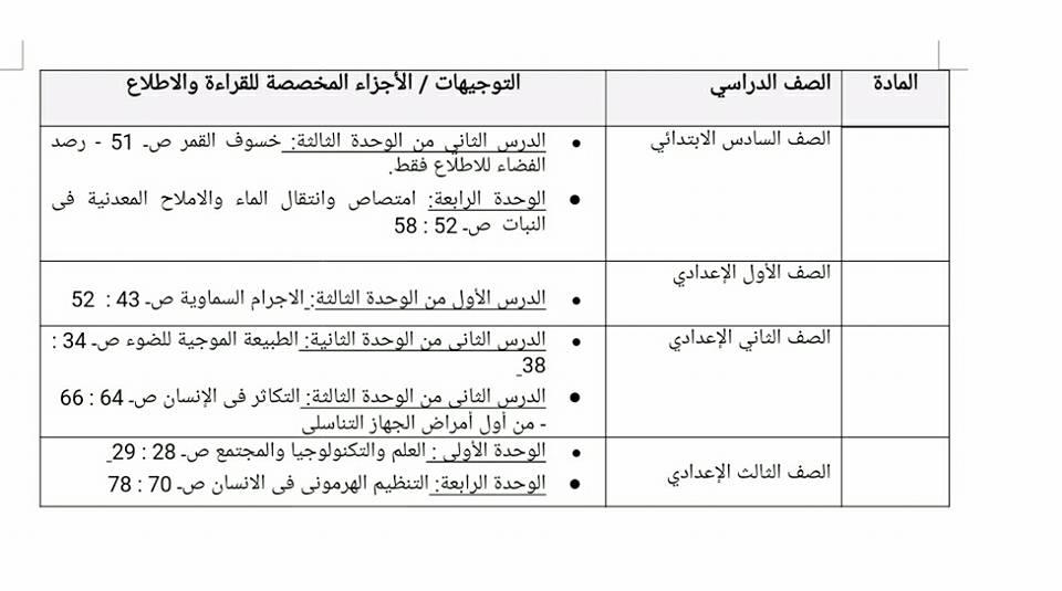 الأجزاء المحذوفة من المناهج الدراسية 2018