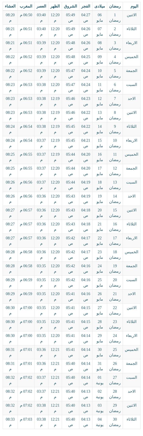 امساكية رمضان 2019 - 1440 فى جدة